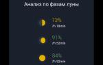 Sleep as android для android: обзор умного будильника