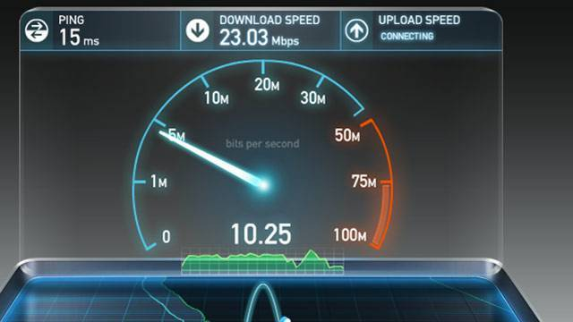 Скорость интернета через роутер постоянно падает - в чем причина и что делать?