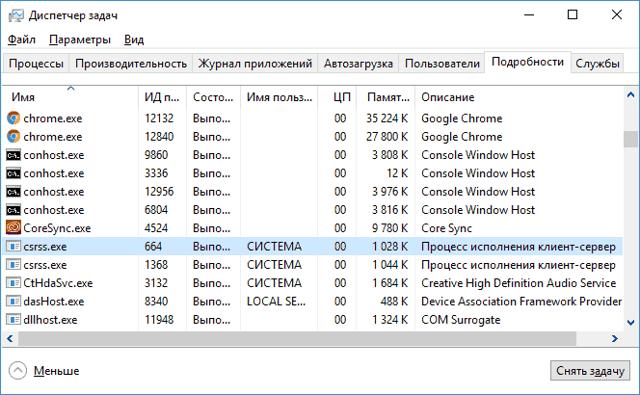 csrss.exe - что это за процесс, может ли он грузить процессор и можно ли его закрыть?