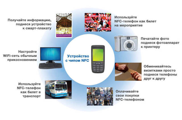 Что такое nfc в смартфоне — инструкция как пользоваться