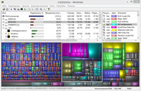 windirstat как пользоваться программой для освобождения места на диске