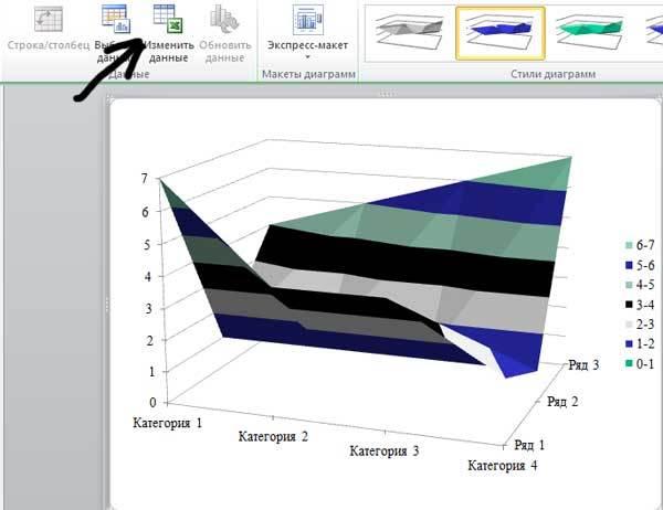 Как сделать диаграмму в powerpoint — подробная инструкция