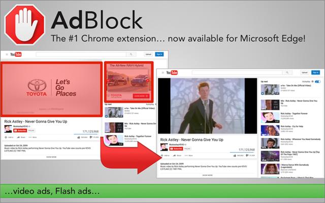 Плагины для microsoft edge: переводим страницы и убираем рекламу