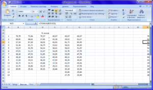 Аналоги excel - бесплатные программы на ПК и онлайн-редакторы