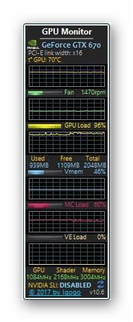 Температура видеокарты на windows (Виндовс) 10: топ программ