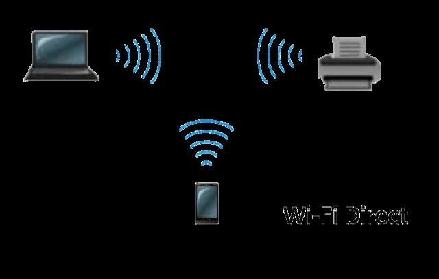 Как подключить телефон к телевизору wifi direct — инструкция