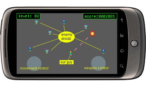 Описание программы для создания игр на Андроид (android)