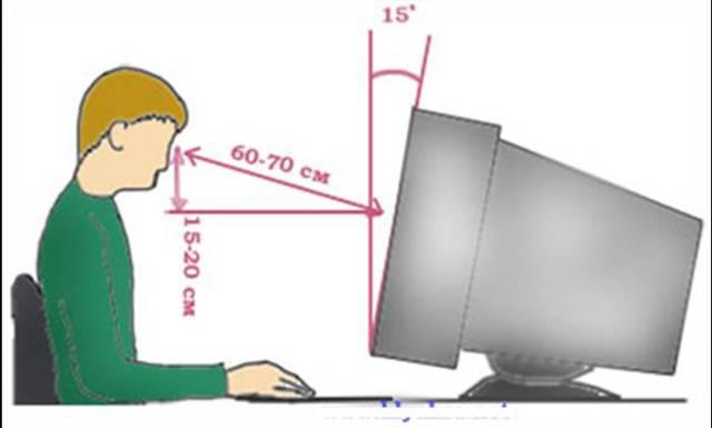 Техника безопасности при работе с компьютером - основные правила