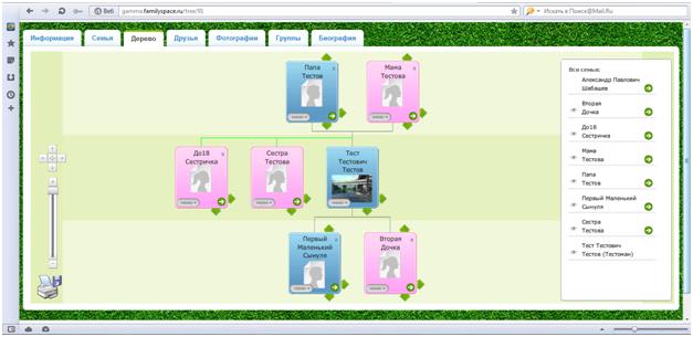 Как создать онлайн семейное древо — подробная инструкция