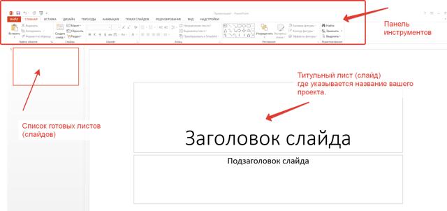 Как вставить текст в презентацию в powerpoint: инструкция