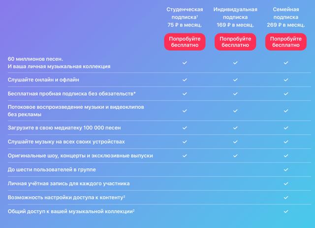 Изменяем битрейт mp3 композиций: топ программ и онлайн сервисов