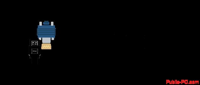 hdmi или dvi: что лучше, сравнение портов подключения