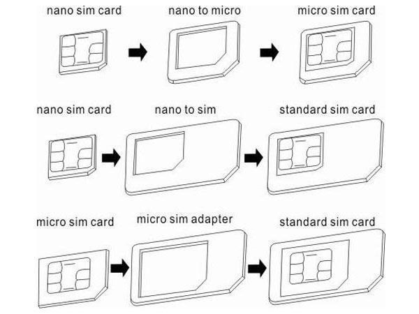 Планшет не видит sim карту: основные причины и решение